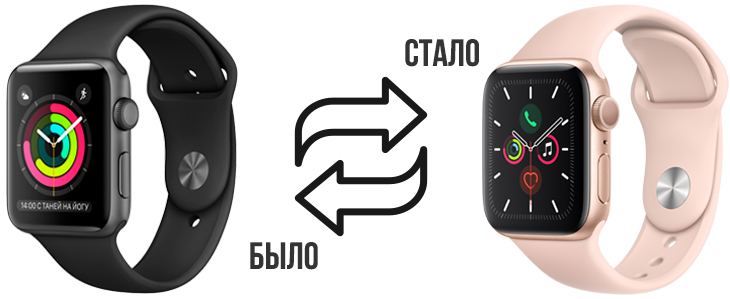 bitrix24 apple watch neuronaler handel
